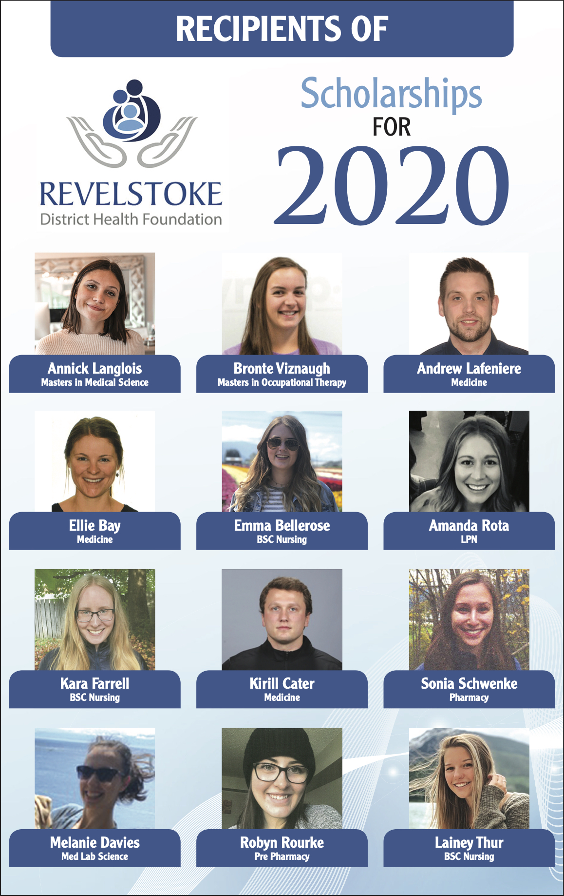 2020 Revelstoke and District Health Foundation Scholarships